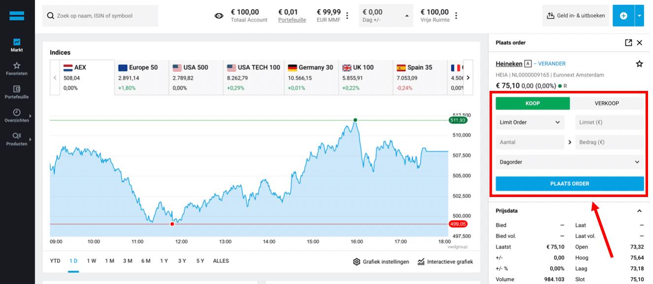 Welke aandelen kopen voor beginners
